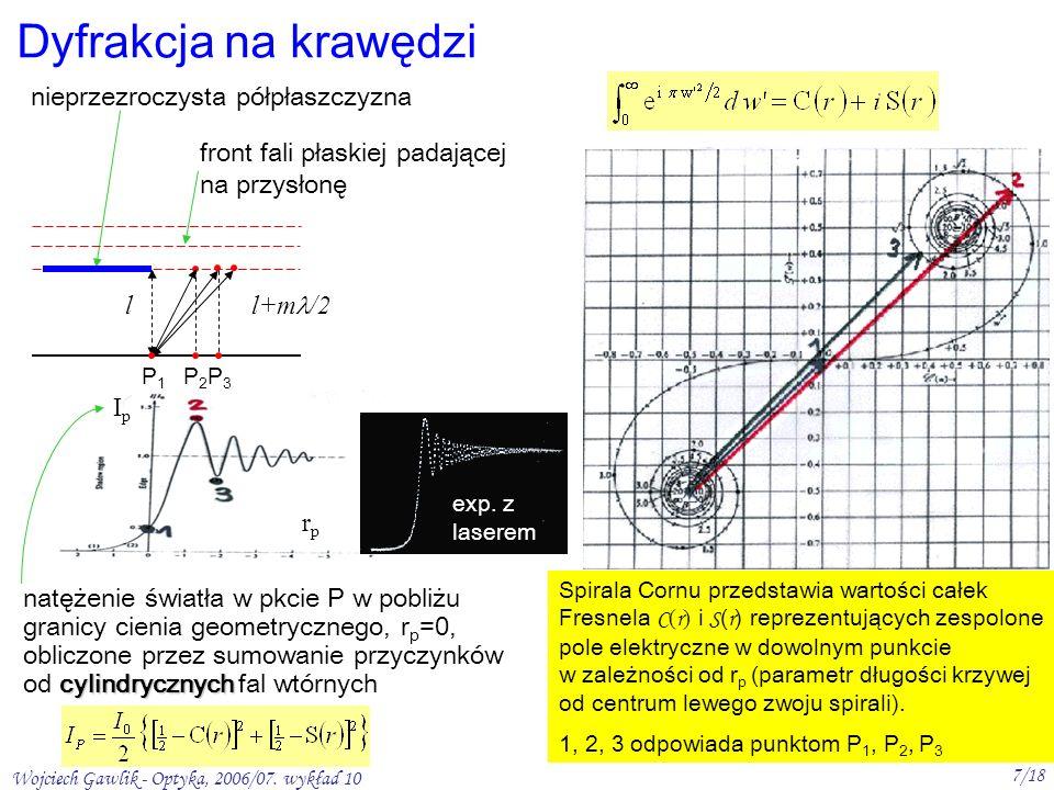 Wojciech Gawlik - Optyka, 2006/07. wykład 10 7/18 Dyfrakcja na krawędzi nieprzezroczysta półpłaszczyzna front fali płaskiej padającej na przysłonę nat