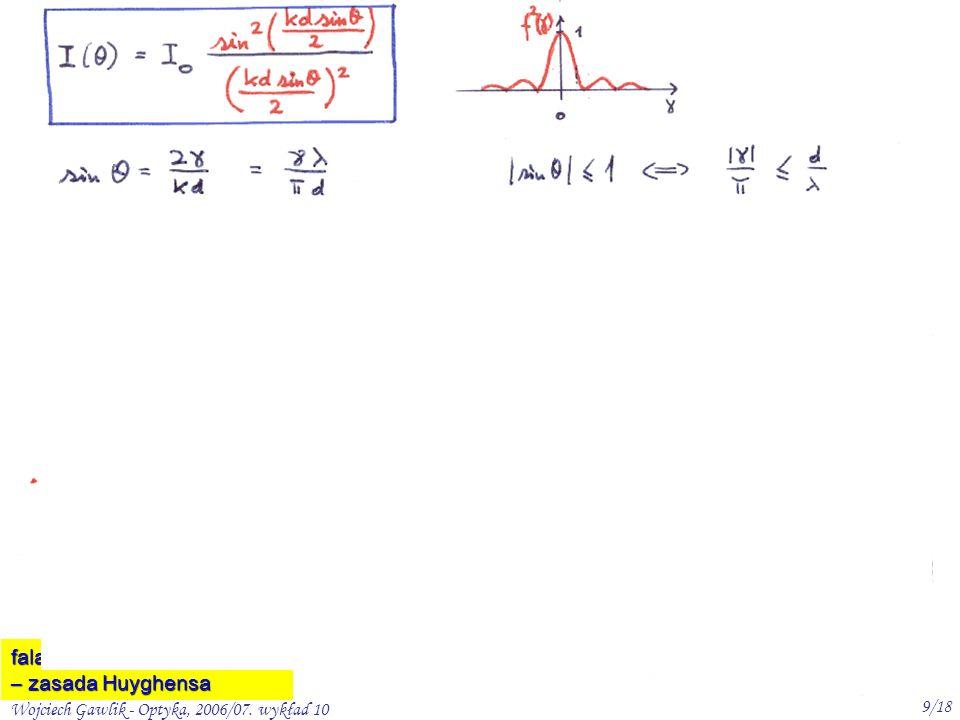 Wojciech Gawlik - Optyka, 2006/07. wykład 10 9/18 fala cylindryczna / sferyczna – zasada Huyghensa