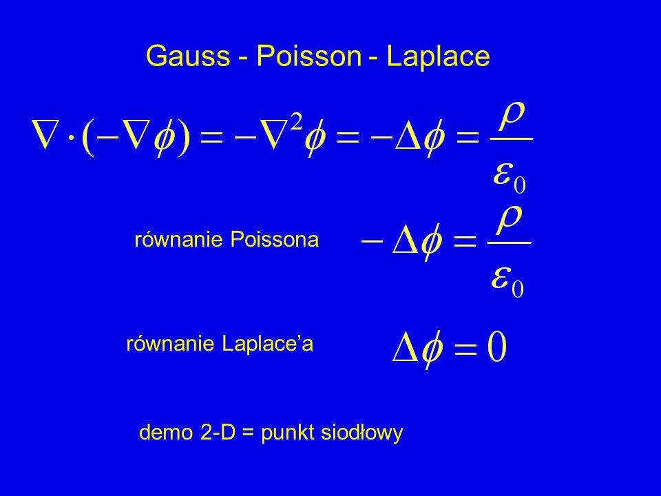 Gauss - Poisson - Laplace równanie Poissona równanie Laplacea demo 2-D = punkt siodłowy