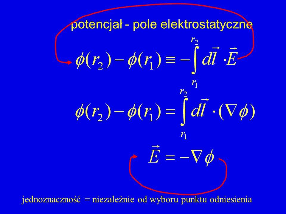 potencjał - pole elektrostatyczne jednoznaczność = niezależnie od wyboru punktu odniesienia