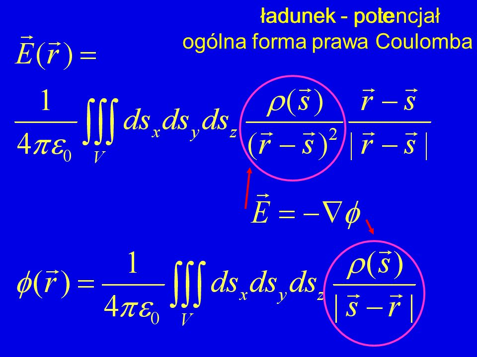 ładunek - pole ogólna forma prawa Coulomba ładunek - potencjał