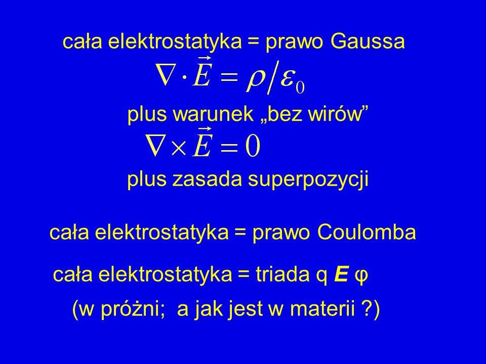 cała elektrostatyka = prawo Gaussa cała elektrostatyka = prawo Coulomba plus warunek bez wirów cała elektrostatyka = triada q E φ (w próżni; a jak jes