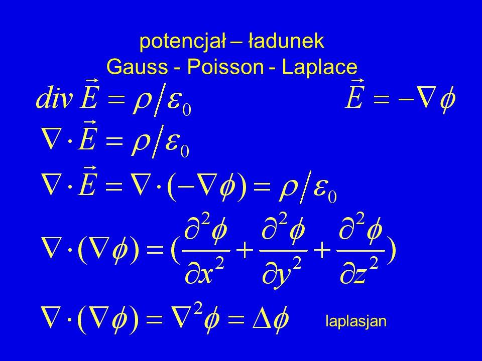 potencjał – ładunek Gauss - Poisson - Laplace laplasjan