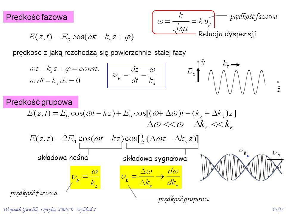 Wojciech Gawlik - Optyka, 2006/07 wykład 215/17 składowa nośna Prędkość grupowa prędkość z jaką rozchodzą się powierzchnie stałej fazy składowa sygnał