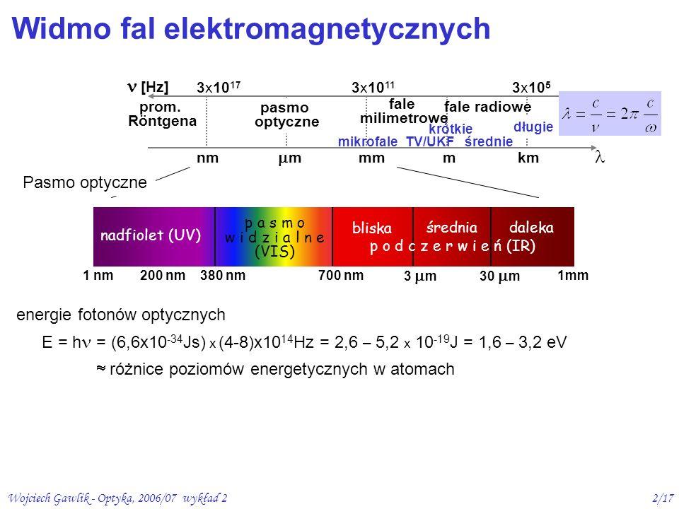 Wojciech Gawlik - Optyka, 2006/07 wykład 213/17 Fale EM przenoszą kręt superpozycja ( ) fal EM liniowo spolaryzowanych może być falą z wirującymi (a nie oscylującymi) wektorami E, B ( polaryzacja kołowa) takie fale mogą wprawić ładunki w ruch obrotowy - niosą kręt q -każdy foton niesie kręt ħ lub ħ (skrętność – helicity ) fotony: kręt nadany ładunkowi: moment siły zachow.