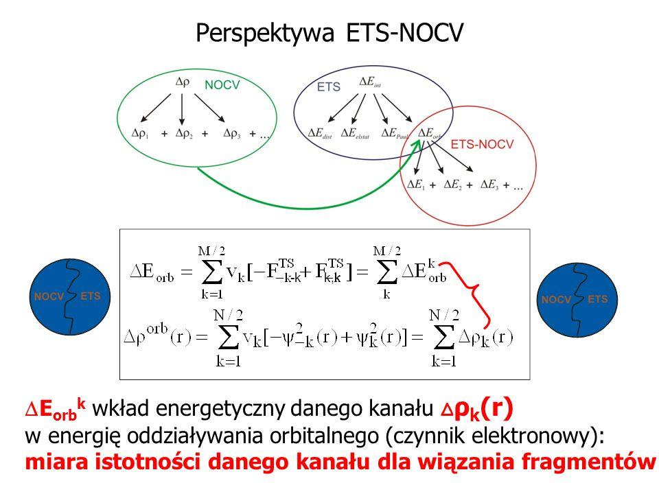 Perspektywa ETS-NOCV E orb k wkład energetyczny danego kanału Δ ρ k (r) w energię oddziaływania orbitalnego (czynnik elektronowy): miara istotności da