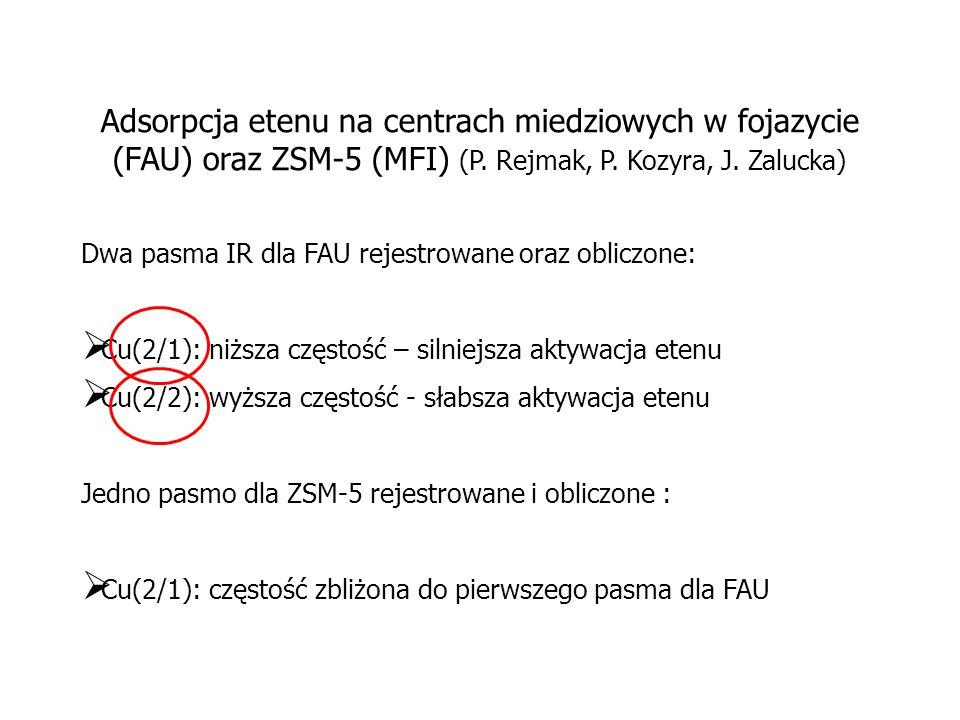 Adsorpcja etenu na centrach miedziowych w fojazycie (FAU) oraz ZSM-5 (MFI) (P. Rejmak, P. Kozyra, J. Zalucka) Dwa pasma IR dla FAU rejestrowane oraz o
