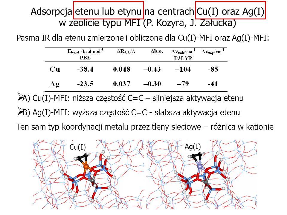 Adsorpcja etenu lub etynu na centrach Cu(I) oraz Ag(I) w zeolicie typu MFI (P. Kozyra, J. Załucka) Pasma IR dla etenu zmierzone i obliczone dla Cu(I)-