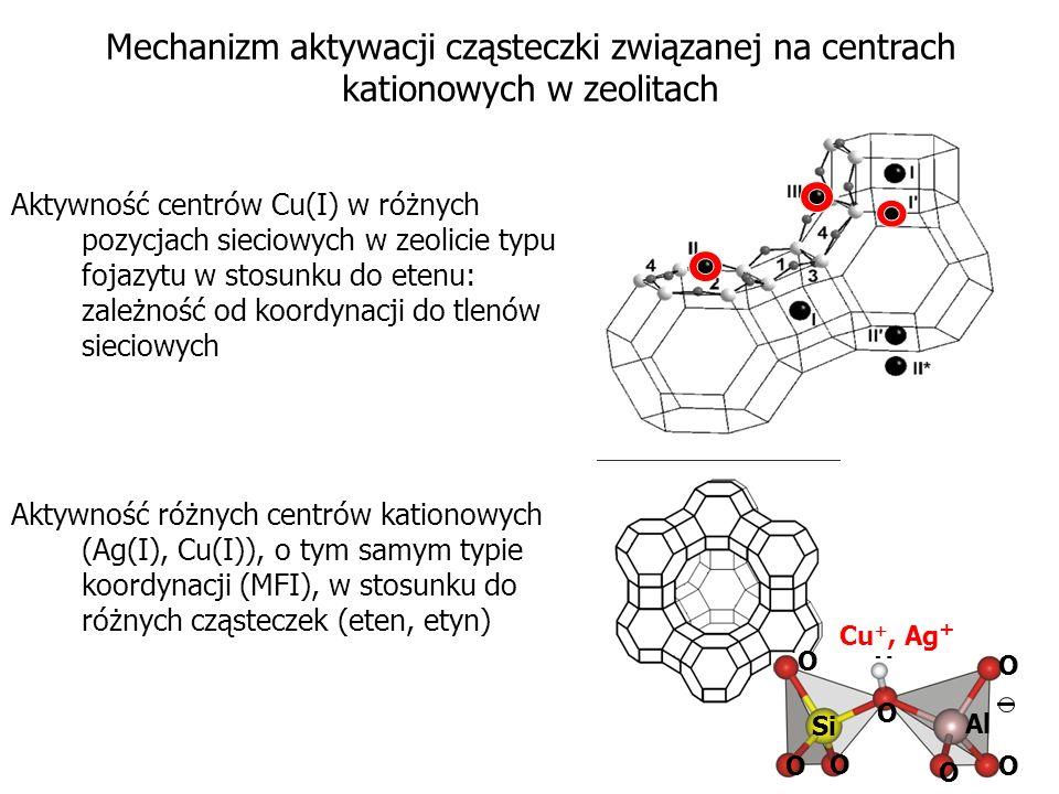 Mechanizm aktywacji cząsteczki związanej na centrach kationowych w zeolitach Aktywność centrów Cu(I) w różnych pozycjach sieciowych w zeolicie typu fo