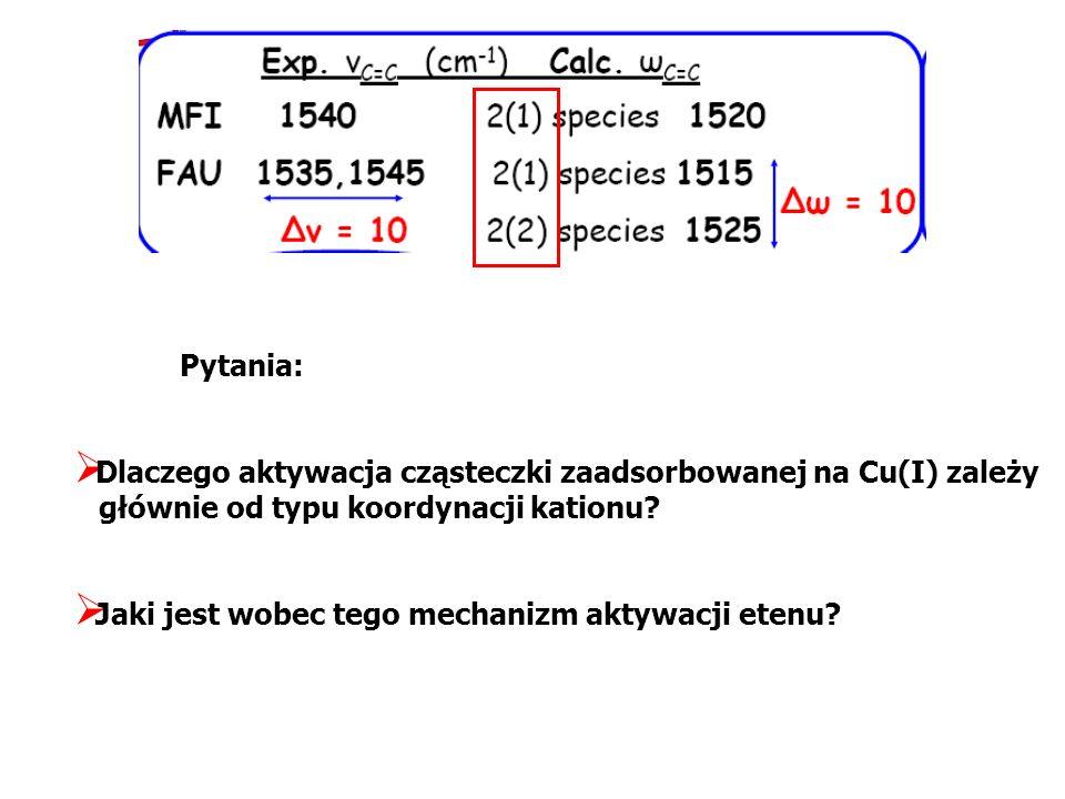 Pytania: Dlaczego aktywacja cząsteczki zaadsorbowanej na Cu(I) zależy głównie od typu koordynacji kationu? Jaki jest wobec tego mechanizm aktywacji et