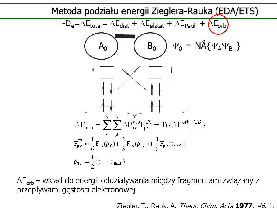 Metoda podziału energii Zieglera-Rauka (EDA/ETS) 0 = NÂ{ A B } A0A0 B0B0 -D e = E total = E dist + E elstat + E Pauli + E orb Ziegler, T.; Rauk, A. Th