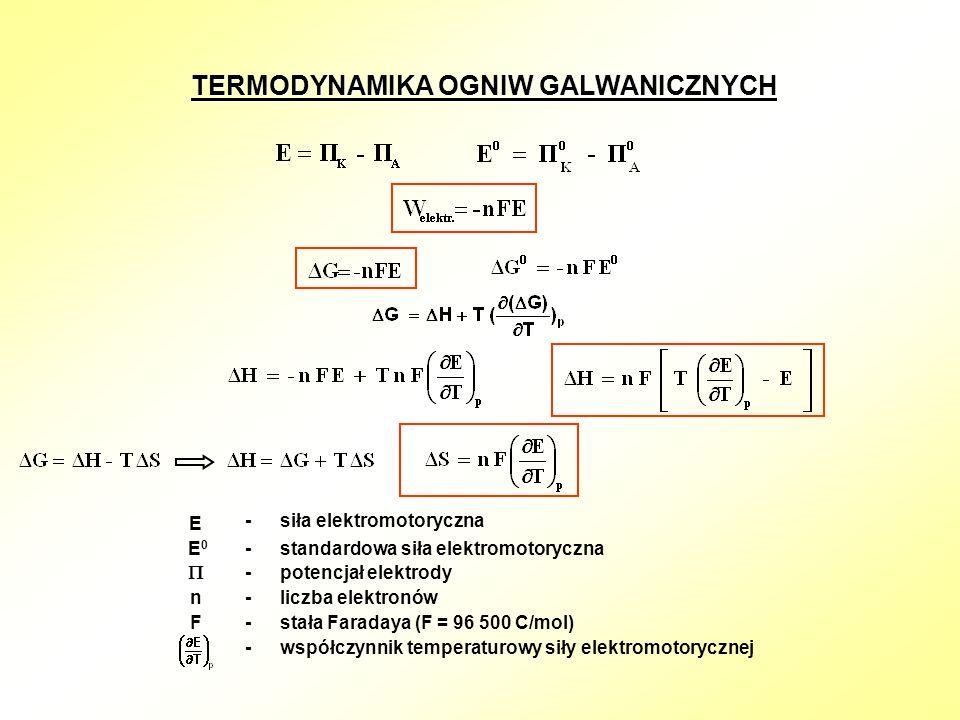 TERMODYNAMIKA OGNIW GALWANICZNYCH E -siła elektromotoryczna E0 E0 -standardowa siła elektromotoryczna -potencjał elektrody n-liczba elektronów F-stała