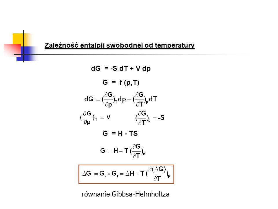 Zależność entalpii swobodnej od temperatury dG = -S dT + V dp G = f (p,T) G = H - TS równanie Gibbsa-Helmholtza