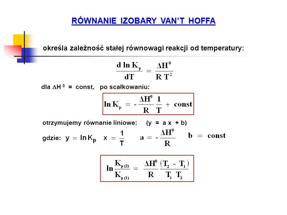 RÓWNANIE IZOBARY VANT HOFFA określa zależność stałej równowagi reakcji od temperatury: otrzymujemy równanie liniowe: (y = a x + b) gdzie: dla H 0 = co