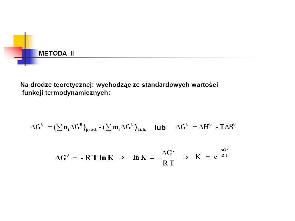 METODA II Na drodze teoretycznej: wychodząc ze standardowych wartości funkcji termodynamicznych: lub