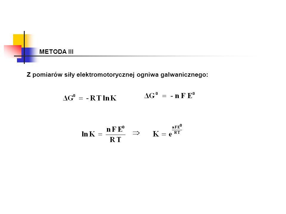 METODA III Z pomiarów siły elektromotorycznej ogniwa galwanicznego: