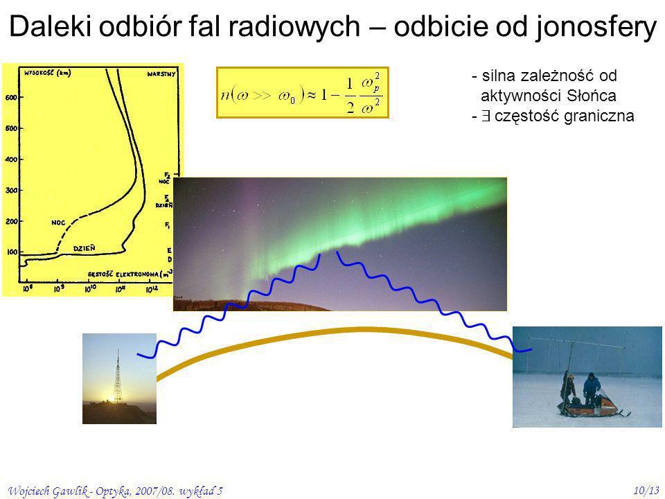 Wojciech Gawlik - Optyka, 2007/08. wykład 5 10/13 Daleki odbiór fal radiowych – odbicie od jonosfery - silna zależność od aktywności Słońca - częstość