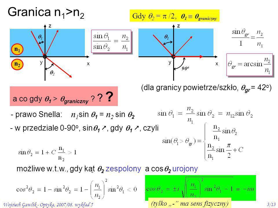 Wojciech Gawlik - Optyka, 2007/08. wykład 5 3/13 Granica n 1 >n 2 2 1 x y z n1n1 n2n2 90 o 1 x y z Gdy 2 = /2, 1 graniczny a co gdy 1 > graniczny ? ?