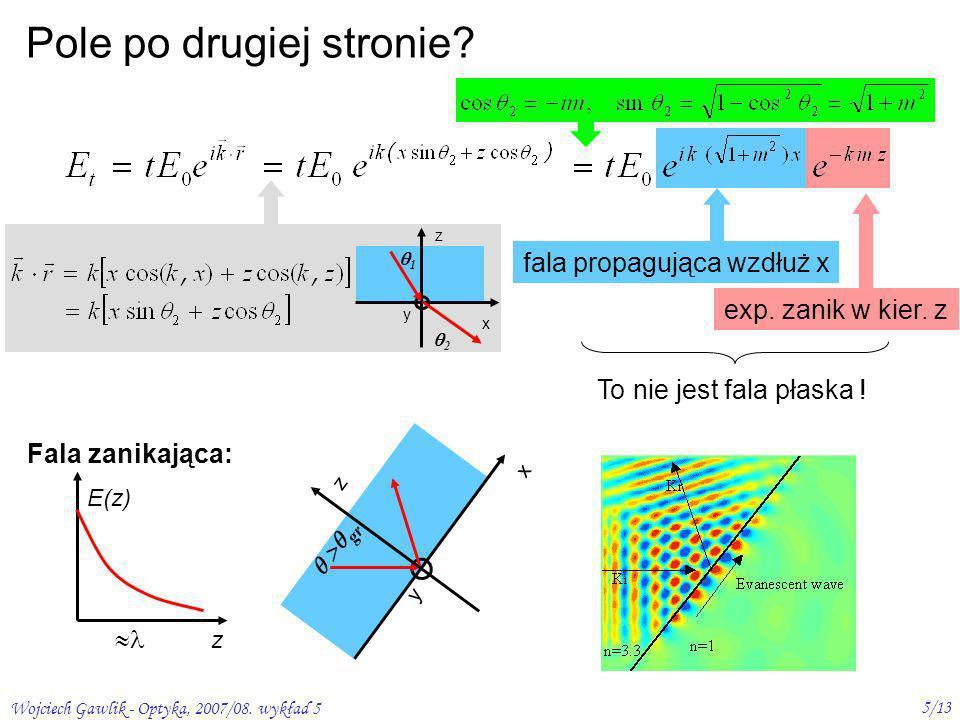 Wojciech Gawlik - Optyka, 2007/08. wykład 5 5/13 Pole po drugiej stronie? 2 1 x y z To nie jest fala płaska ! Fala zanikająca: E(z) z fala propagująca