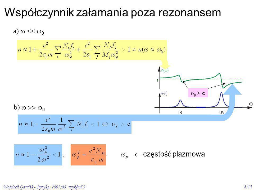Wojciech Gawlik - Optyka, 2007/08. wykład 5 8/13 Współczynnik załamania poza rezonansem a) << b) 1 p > c częstość plazmowa
