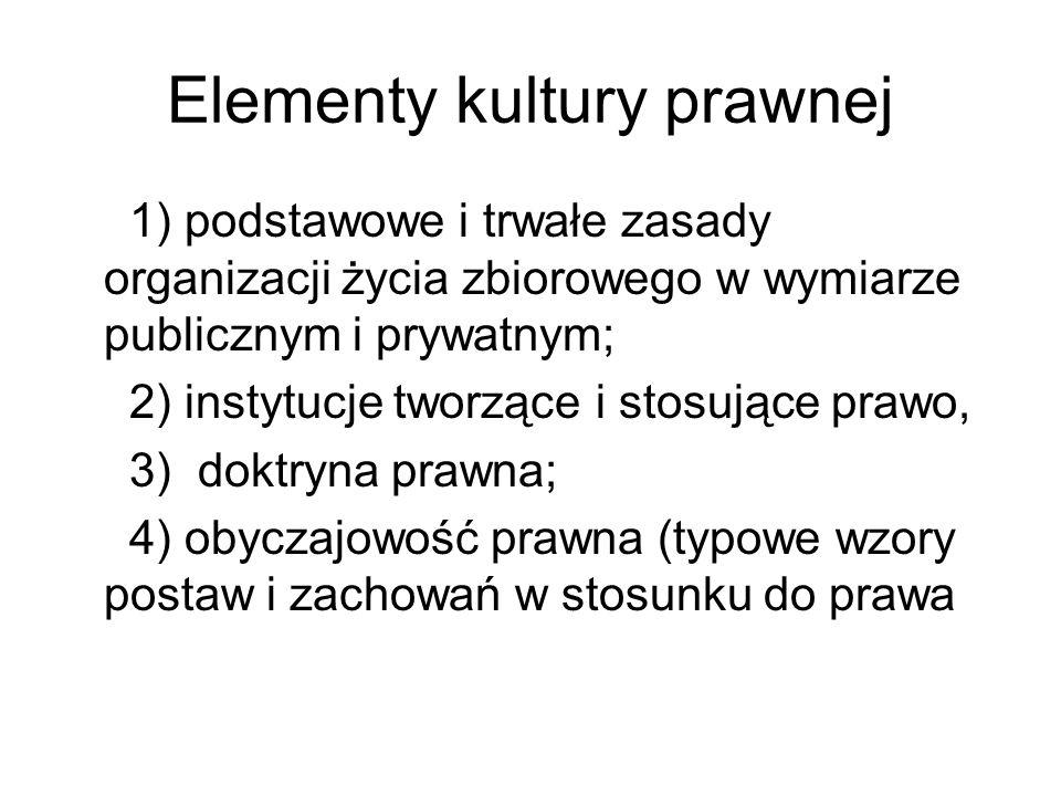 Elementy kultury prawnej 1) podstawowe i trwałe zasady organizacji życia zbiorowego w wymiarze publicznym i prywatnym; 2) instytucje tworzące i stosuj