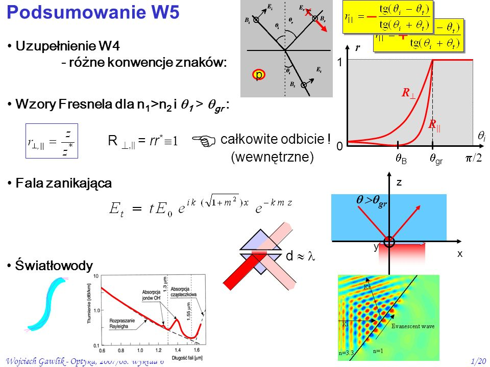 Wojciech Gawlik - Optyka, 2007/08. wykład 61/20 Podsumowanie W5 Wzory Fresnela dla n 1 >n 2 i 1 > gr : r 1 0 /2 i R R B gr R, || = rr * całkowite odbi