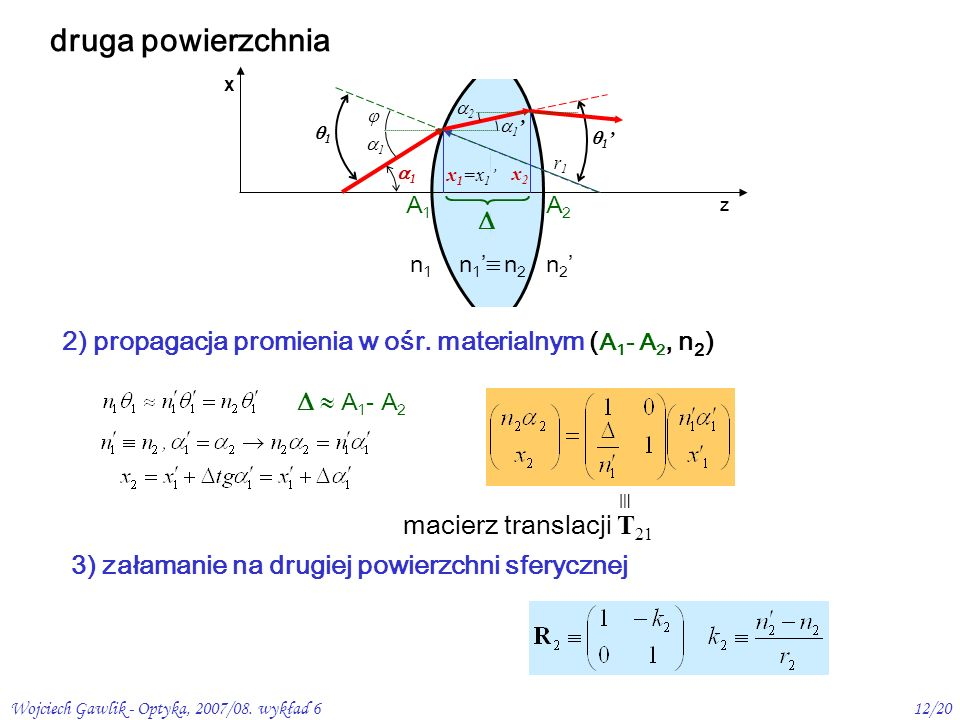 Wojciech Gawlik - Optyka, 2007/08. wykład 612/20 z x 1 1 r1r1 n1n1 n 1 x 1 =x 1 1 1 1 2 n 2 n 2 druga powierzchnia 3) załamanie na drugiej powierzchni