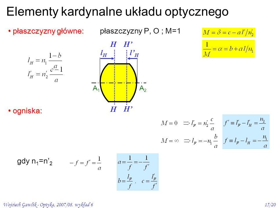 Wojciech Gawlik - Optyka, 2007/08. wykład 615/20 Elementy kardynalne układu optycznego płaszczyzny główne: płaszczyzny główne:płaszczyzny P, O ; M=1 o