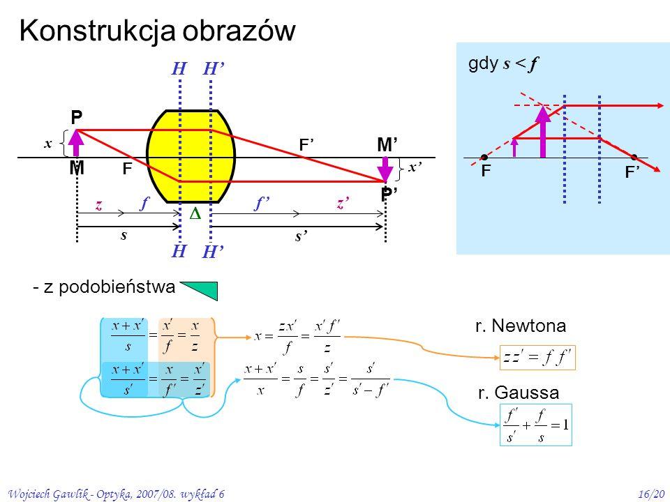 Wojciech Gawlik - Optyka, 2007/08. wykład 616/20 Konstrukcja obrazów HH H H P x M x P M F F z zff s s - z podobieństwa r. Newtona r. Gaussa F F gdy s