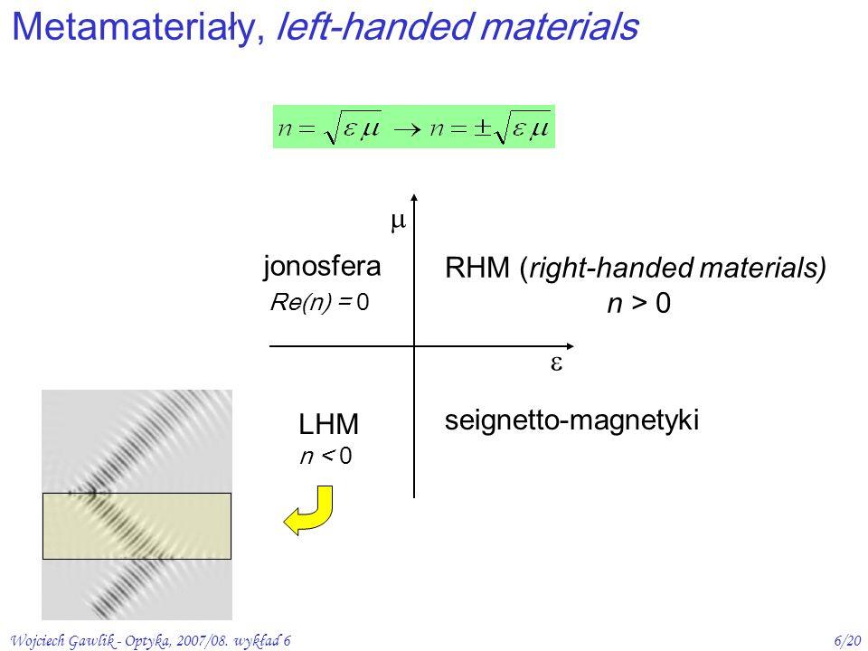 Wojciech Gawlik - Optyka, 2007/08. wykład 66/20 Metamateriały, left-handed materials RHM (right-handed materials) n > 0 LHM n < 0 jonosfera Re(n) = 0