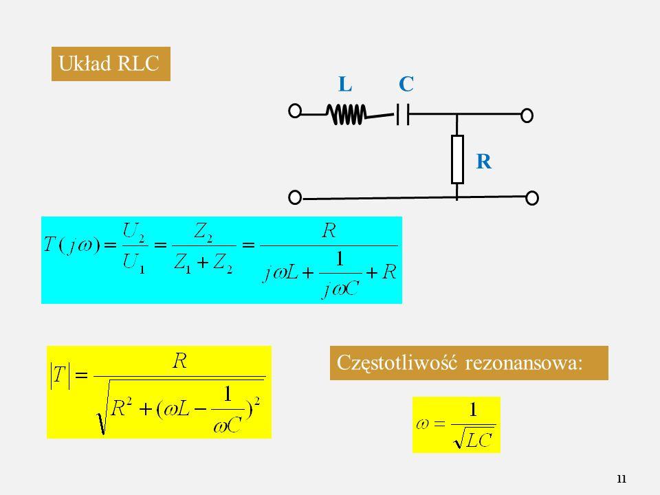 11 R L C Układ RLC Częstotliwość rezonansowa: