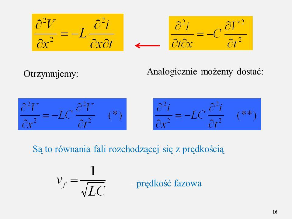 16 Otrzymujemy: Analogicznie możemy dostać: Są to równania fali rozchodzącej się z prędkością - prędkość fazowa