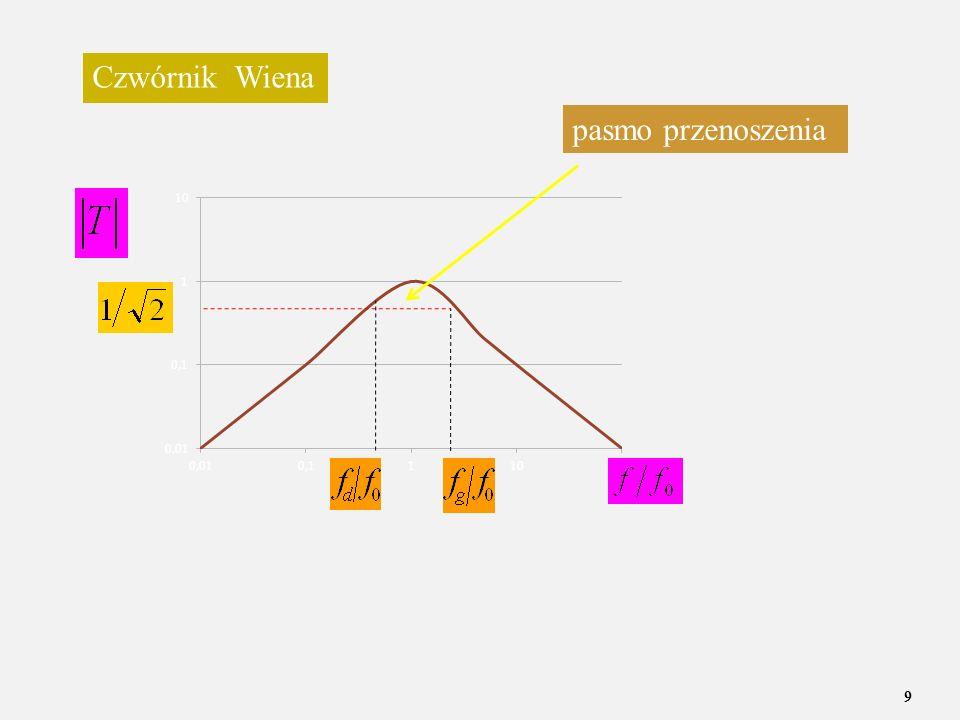 20 Definiujemy współczynnik odbicia: Pomnóżmy (*) przez
