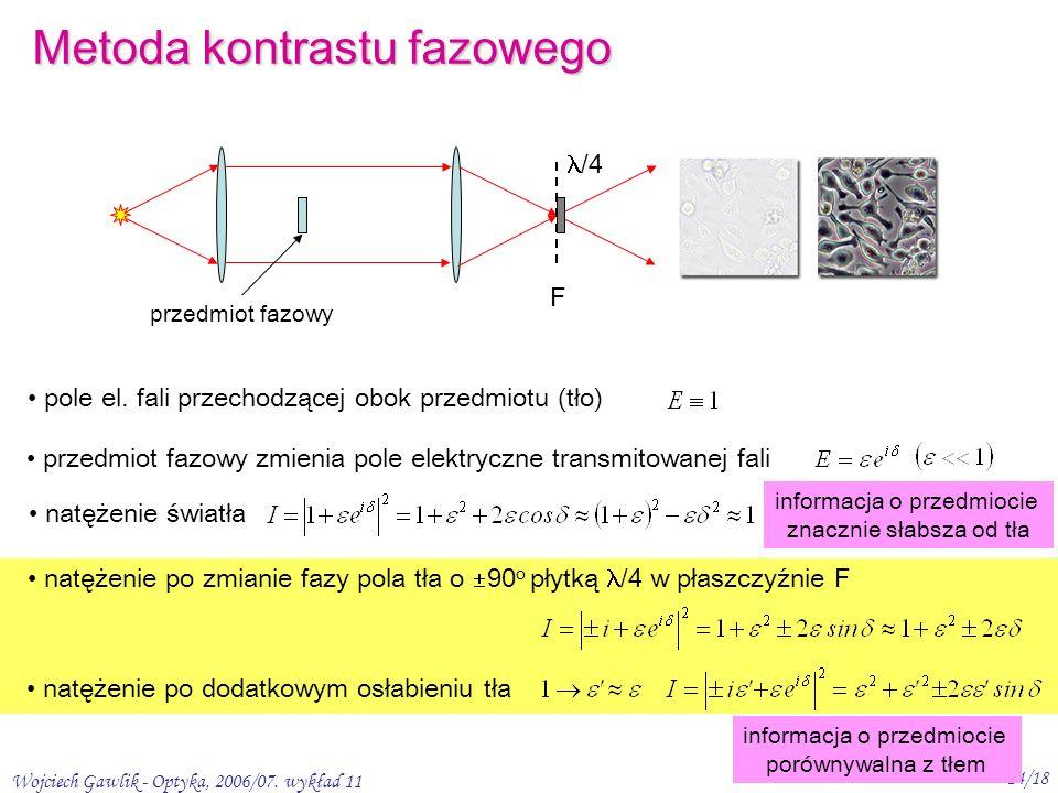 Wojciech Gawlik - Optyka, 2006/07. wykład 11 14/18 F przedmiot fazowy natężenie światła Metoda kontrastu fazowego natężenie po zmianie fazy pola tła o