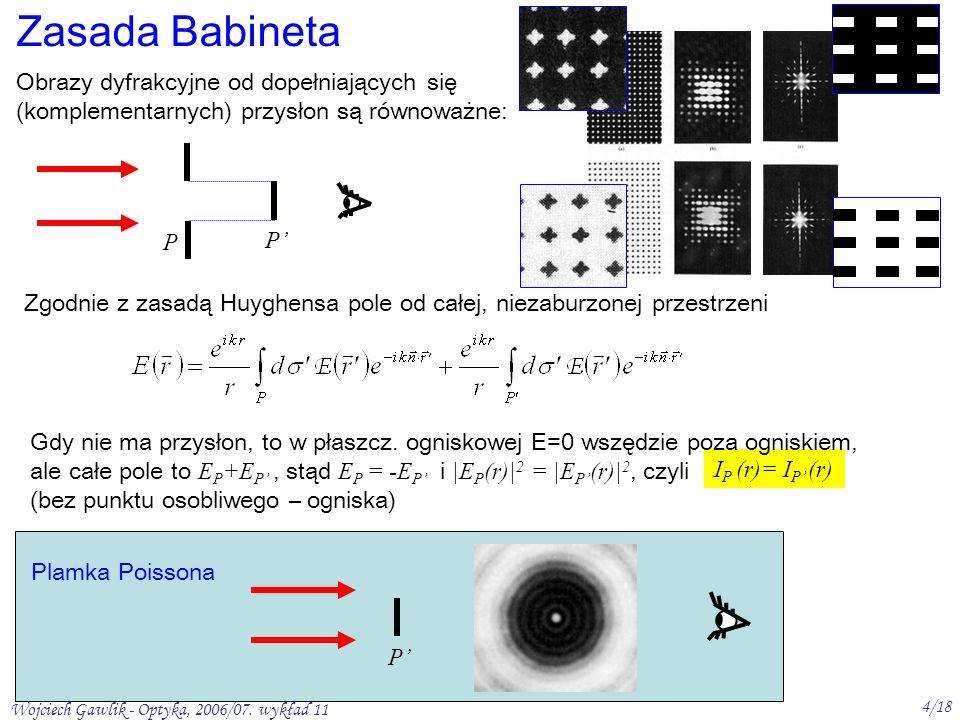 Wojciech Gawlik - Optyka, 2006/07. wykład 11 4/18 Zasada Babineta Obrazy dyfrakcyjne od dopełniających się (komplementarnych) przysłon są równoważne: