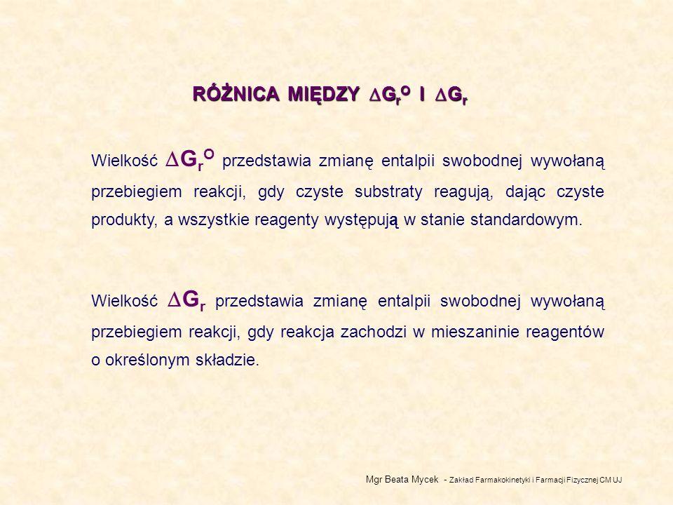 Mgr Beata Mycek - Zakład Farmakokinetyki i Farmacji Fizycznej CM UJ RÓŻNICA MIĘDZY G r O I G r Wielkość G r O przedstawia zmianę entalpii swobodnej wywołaną przebiegiem reakcji, gdy czyste substraty reagują, dając czyste produkty, a wszystkie reagenty występują w stanie standardowym.