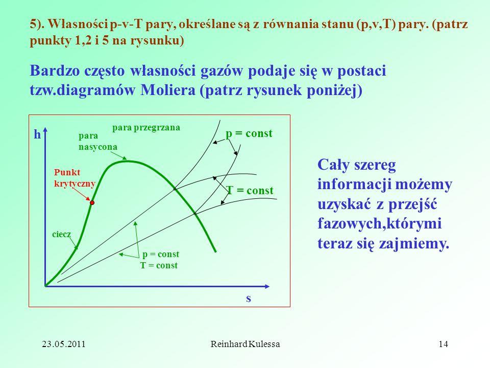 23.05.2011Reinhard Kulessa14 5). Własności p-v-T pary, określane są z równania stanu (p,v,T) pary. (patrz punkty 1,2 i 5 na rysunku) Bardzo często wła