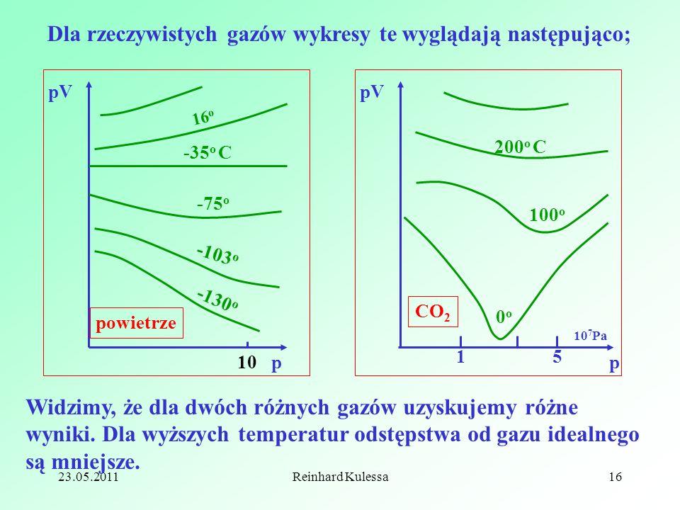 23.05.2011Reinhard Kulessa16 Dla rzeczywistych gazów wykresy te wyglądają następująco; p pV 10 16 o -35 o C -75 o -103 o -130 o powietrze p pV 10 7 Pa