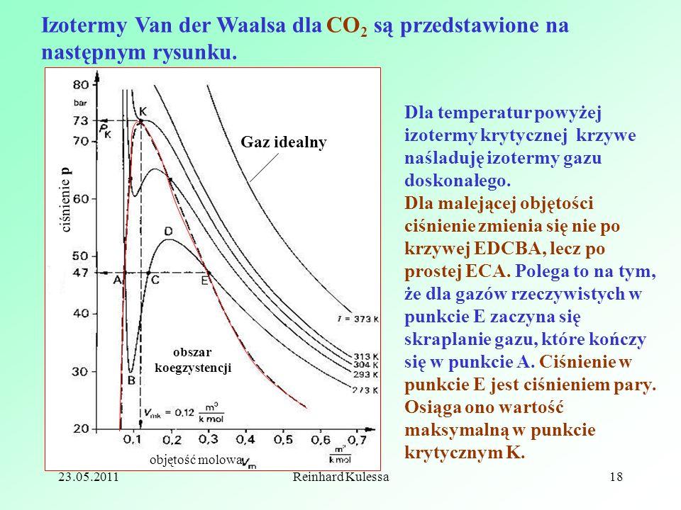 23.05.2011Reinhard Kulessa18 Izotermy Van der Waalsa dla CO 2 są przedstawione na następnym rysunku. Dla temperatur powyżej izotermy krytycznej krzywe