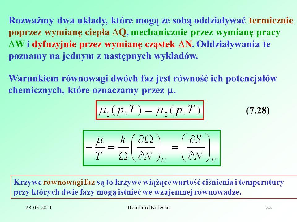 23.05.2011Reinhard Kulessa22 Rozważmy dwa układy, które mogą ze sobą oddziaływać termicznie poprzez wymianę ciepła Q, mechanicznie przez wymianę pracy