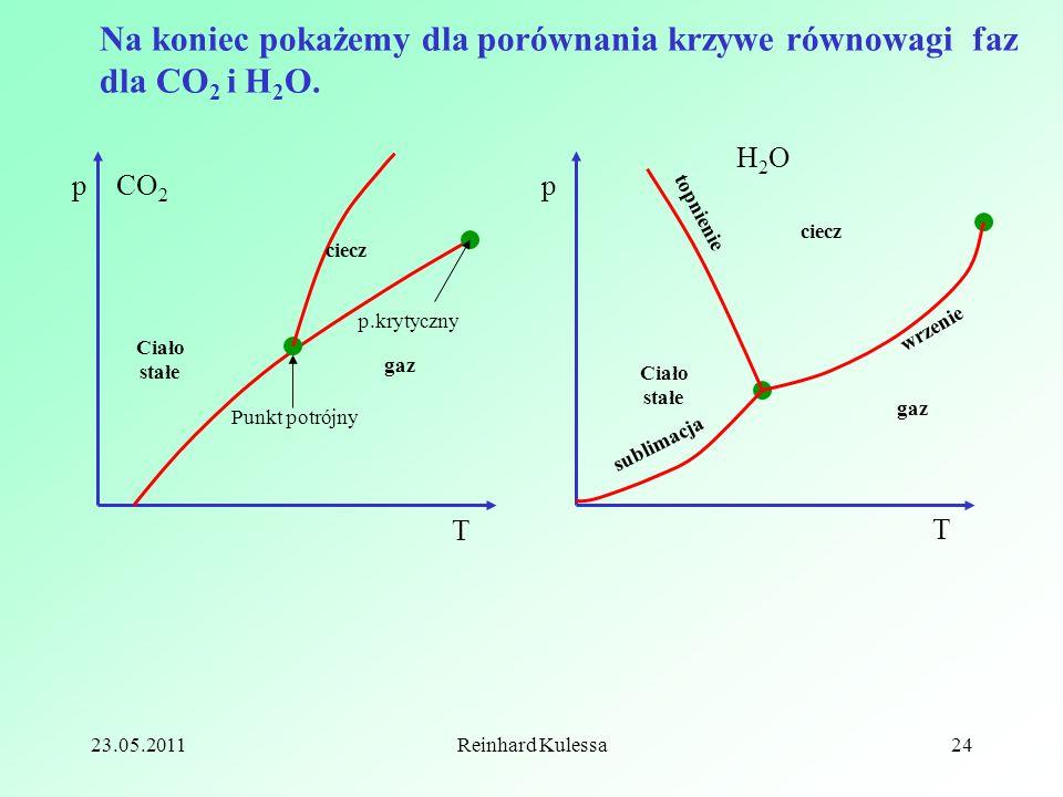 23.05.2011Reinhard Kulessa24 Na koniec pokażemy dla porównania krzywe równowagi faz dla CO 2 i H 2 O. T p Ciało stałe gaz ciecz Punkt potrójny p.kryty