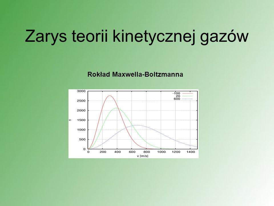 Zarys teorii kinetycznej gazów Rokład Maxwella-Boltzmanna
