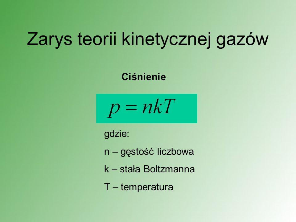Zarys teorii kinetycznej gazów Ciśnienie gdzie: n – gęstość liczbowa k – stała Boltzmanna T – temperatura