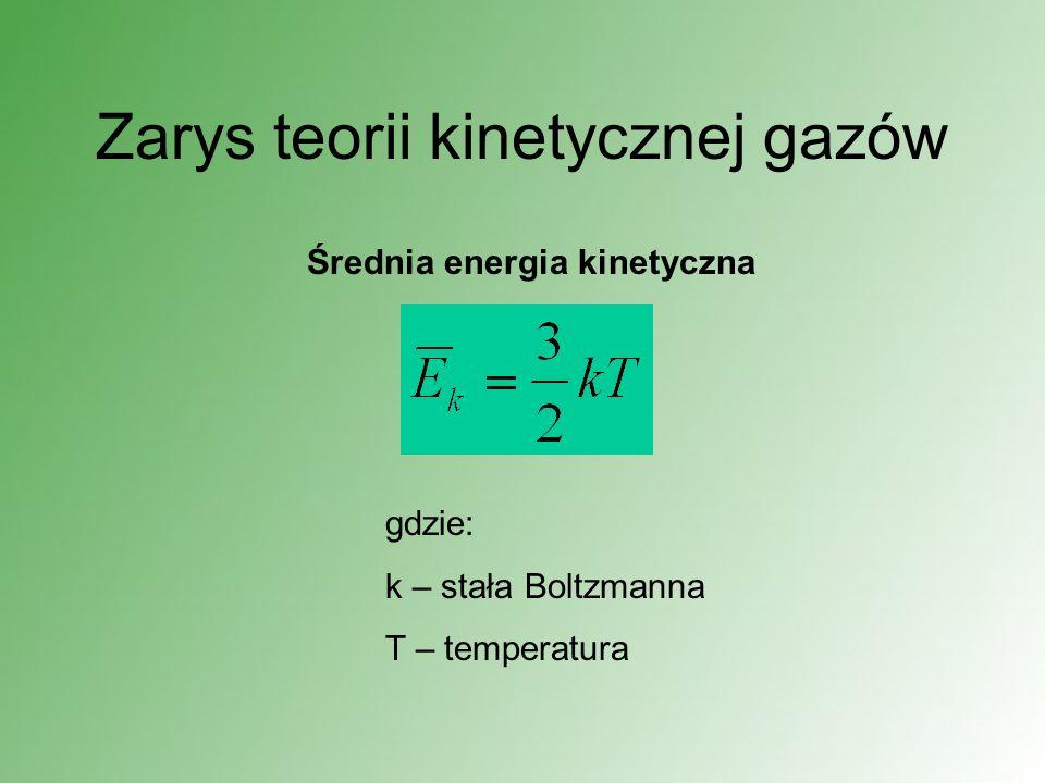 Zarys teorii kinetycznej gazów Średnia energia kinetyczna gdzie: k – stała Boltzmanna T – temperatura