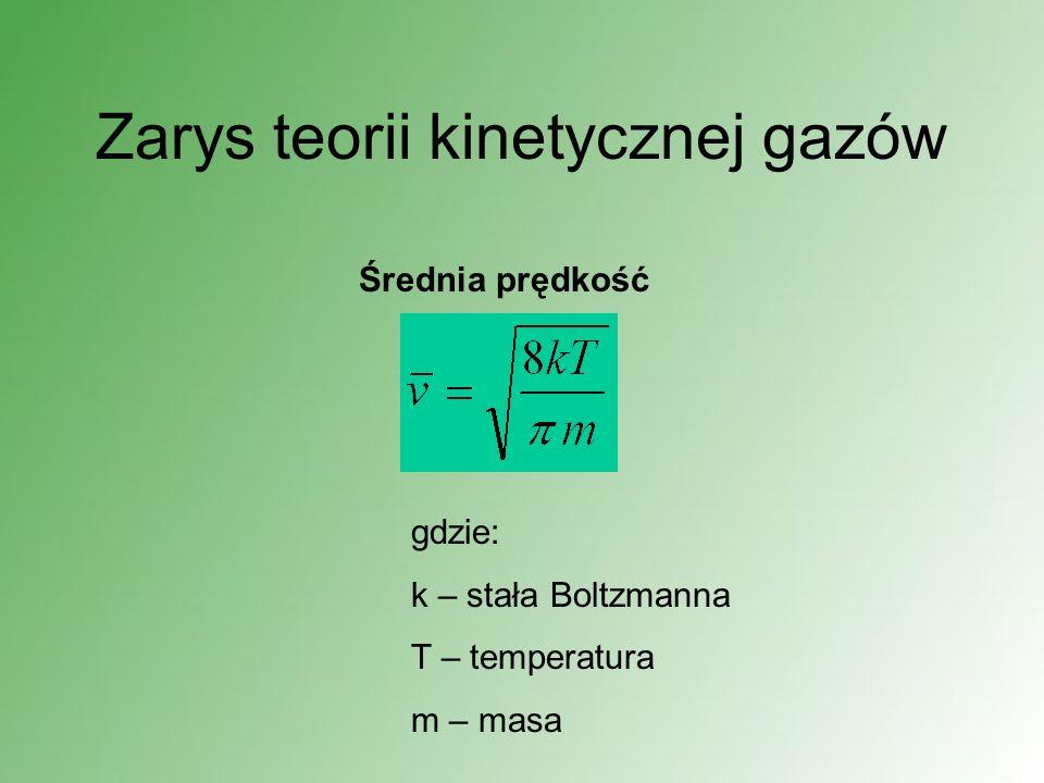 Zarys teorii kinetycznej gazów Średnia prędkość gdzie: k – stała Boltzmanna T – temperatura m – masa