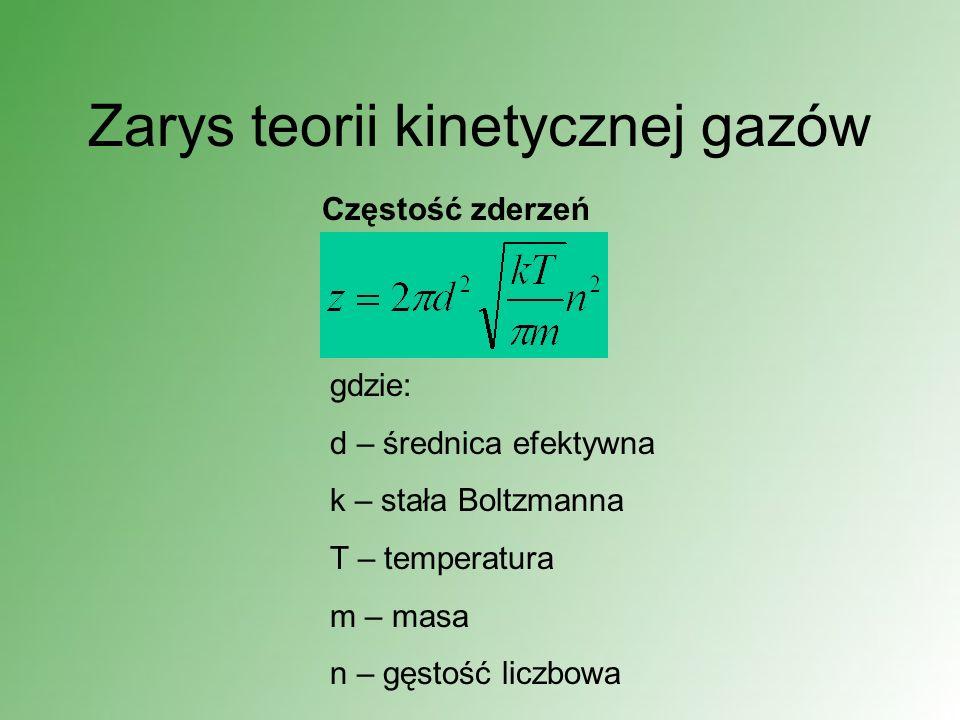 Zarys teorii kinetycznej gazów Częstość zderzeń gdzie: d – średnica efektywna k – stała Boltzmanna T – temperatura m – masa n – gęstość liczbowa