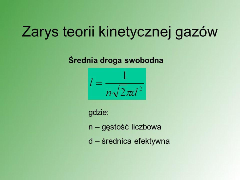 Zarys teorii kinetycznej gazów Średnia droga swobodna gdzie: n – gęstość liczbowa d – średnica efektywna