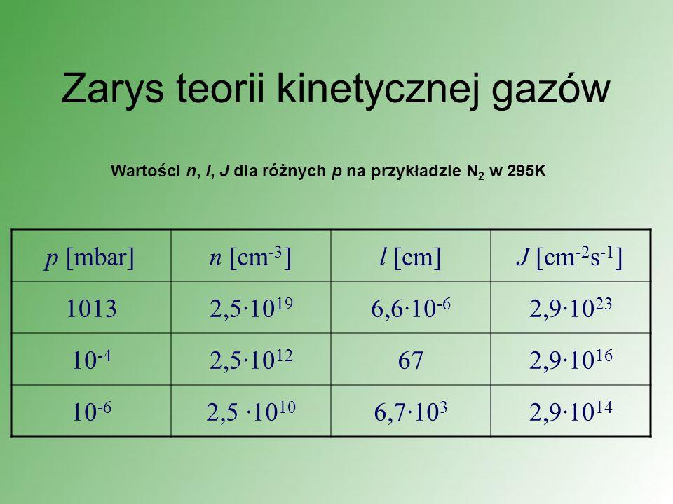 Zarys teorii kinetycznej gazów Wartości n, l, J dla różnych p na przykładzie N 2 w 295K p [mbar]n [cm -3 ]l [cm]J [cm -2 s -1 ] 10132,5·10 19 6,6·10 -