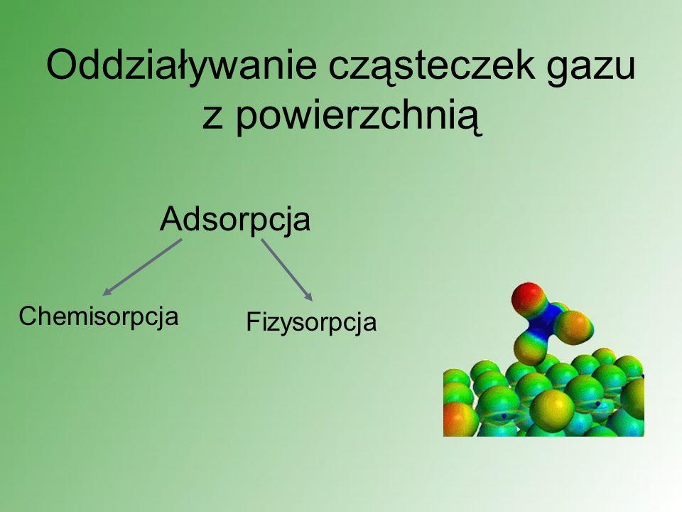 Oddziaływanie cząsteczek gazu z powierzchnią Adsorpcja Chemisorpcja Fizysorpcja