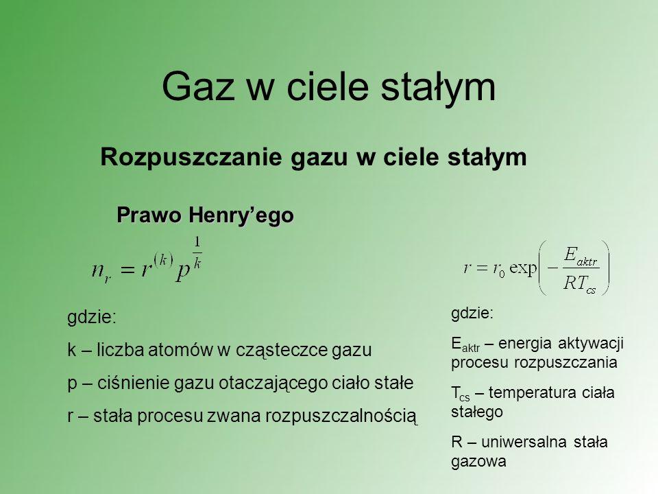 Gaz w ciele stałym Rozpuszczanie gazu w ciele stałym Prawo Henryego gdzie: k – liczba atomów w cząsteczce gazu p – ciśnienie gazu otaczającego ciało s